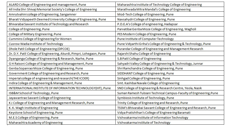 list of top engineering colleges in Maharashtra